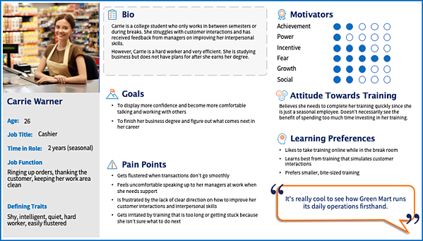 Learner Persona Example