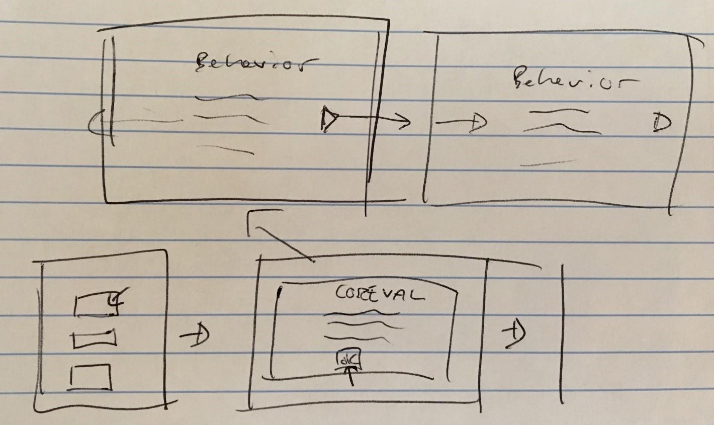 storyboard 2.jpg